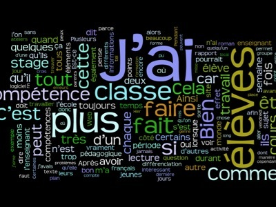 Le bloguefolio sous Wordle